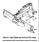 BIC6400031 Mechanical Offset Linkage Bison NVHL Series Blades